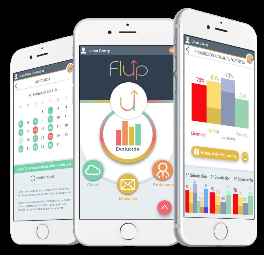 Flup, la app para centros de educación